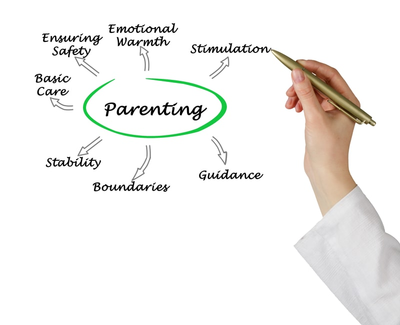 Parenting Topics Today's Parents Need to Know and Discuss