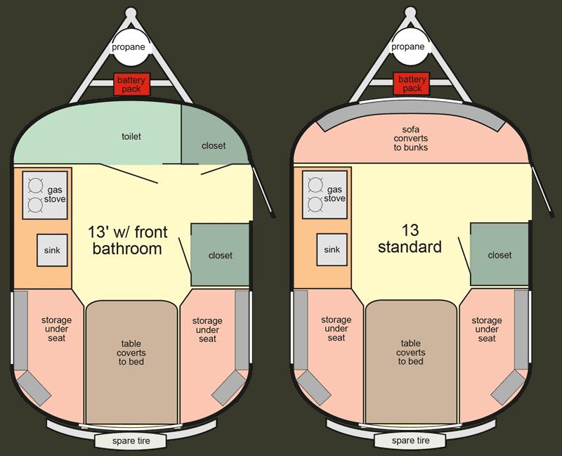 2020 13ft Scamp Trailer floor plan